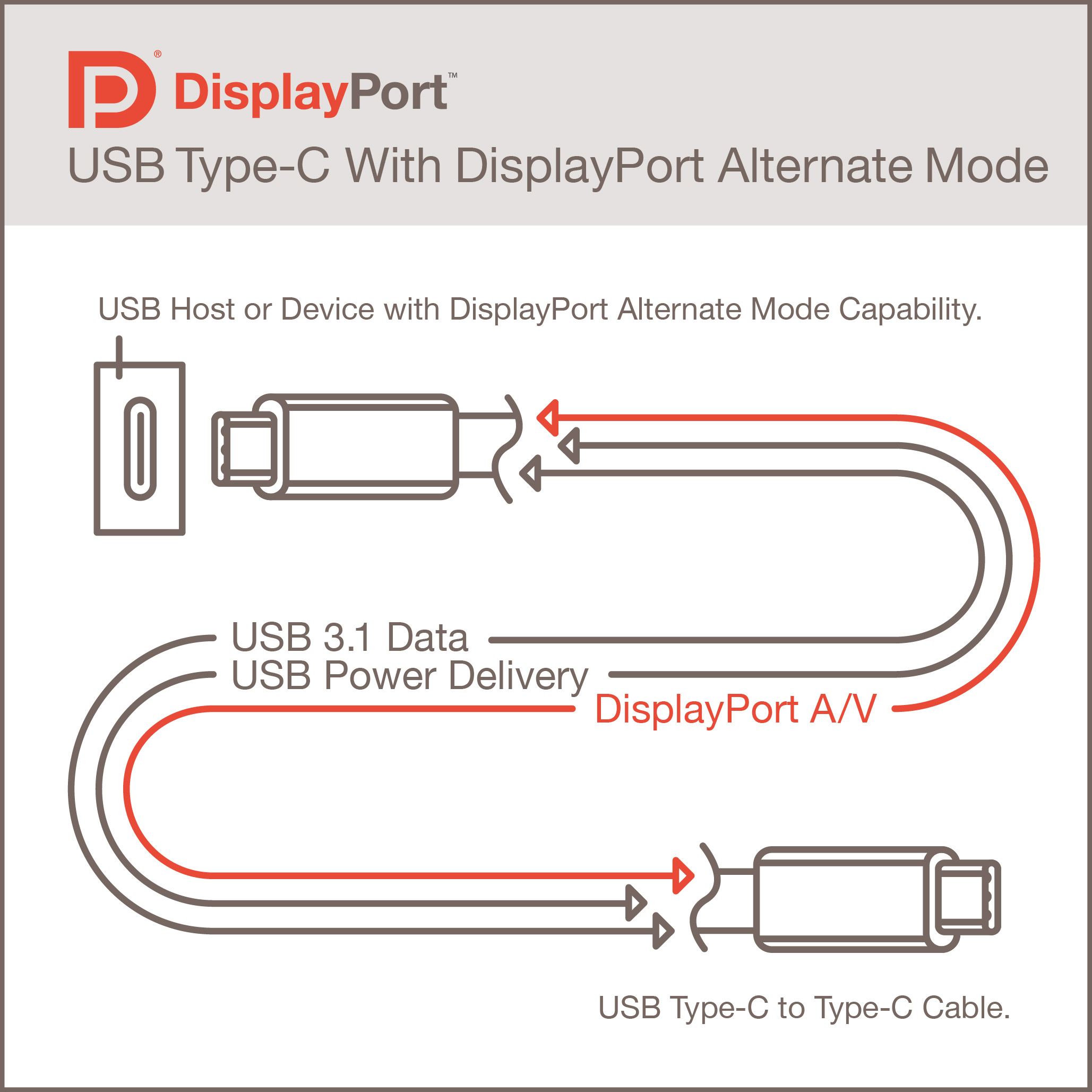 displayport-alternative-mode