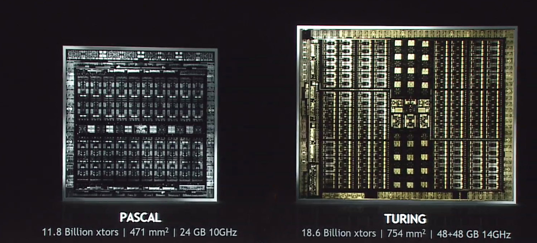 Comparatif puce Pascal / Turing  Nvidia